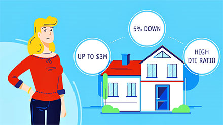 HomeFirst Mortgage